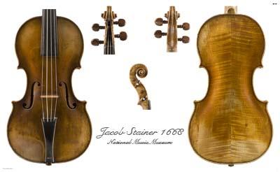 雅各布·施泰纳琴型