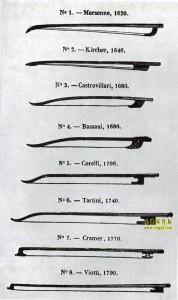 提琴琴弓演变历史