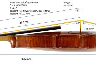 小提琴琴颈的投射角度对发音的影响